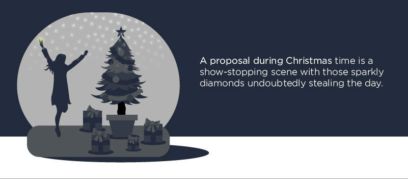 Engagement Ring That Stole Christmas