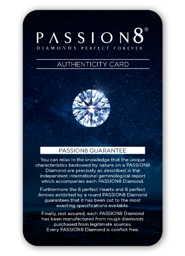 Authenticity Card